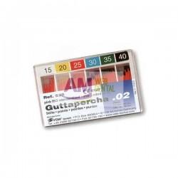 PUNTAS DE GUTTAPERCHA ISO Nº 15-80 -- VDW-ZIPPERER